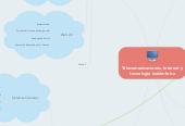 Mind map: Telecomunicaciones, Internet y tecnología inalámbrica