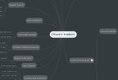 Mind map: Общий интерфейс