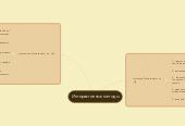 Mind map: Интерактивные методы