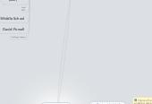 Mind map: SAP 2014-2015