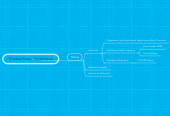 Mind map: Wireless Power Transmission