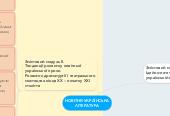 Mind map: НОВІТНЯ УКРАЇНСЬКА ЛІТЕРАТУРА