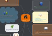 Mind map: lenguaje visual