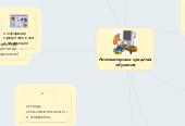 Mind map: Компьютерные средства обучения