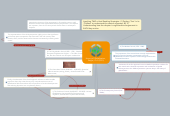Mind map: History of Globalization,  Steger, Ch 2 (2013)