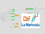 Mind map: C2mF-15 Micro-Projet