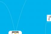 Mind map: Визуализация и ФГОС