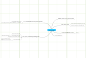 Mind map: Can I Haz Cookie