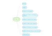 Mind map: ATIVA 12