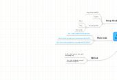 Mind map: 032910 Investools Community Meeting