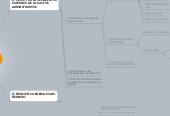 Mind map: VICIOS DEL ACTO ADMINISTRATIVO