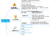 Mind map: 射手网页面设计改版 Phase 1