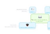 Mind map: enseñar ciencias sociales en el nivel inicial