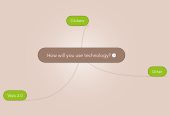 Mind map: How will you use technology?