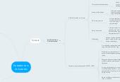 Mind map: Kutatási terv és kutatás