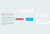 Mind map: Interfas de Usuario y Caracteristicas de Computadoras