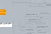 Mind map: TECNOLOGIAS DE INFOMAÇÕES E COMUNICAÇÃO - SÍNTESE DOS TRABALHOS DESENVOLVIDOS - T4B
