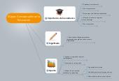 Mind map: Mapas Conceptuales en la Educación