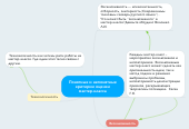 Mind map: Понятные и непонятные критерии оценки мастер-класса
