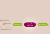 Mind map: La Reforma EscolarEquivocada