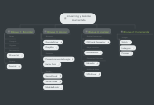 Mind map: mLearning y Realidad Aumentada