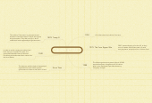 Mind map: Lubicon Cree Timeline