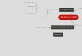 Mind map: CUBIERTAS PLANAS