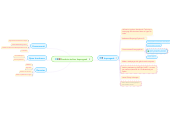 Mind map: Prochain ateliers #opengeek