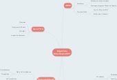 Mind map: Engenharia Manutenção 2017