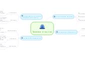 Mind map: Правовые отношения