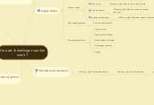 Mind map: Hoe zet ik leerlingen aan hetwerk ?