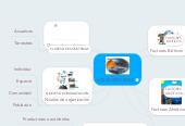 Mind map: LOS ECOSISTEMAS
