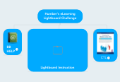 Mind map: Humber's eLearning Lightboard Challenge