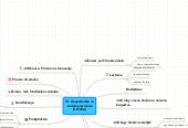 Mind map: III. Gospodarske in socialna razmerja (USTAVA)
