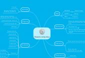 Mind map: Nuestra empresa