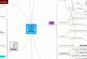 Mind map: IV. Državna ureditev 2.del (USTAVA)