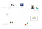 Mind map: eBay Tech Talk by Patrick Hund 18 Dec 2014