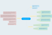 Mind map: Something about OER (Open educational resources)
