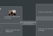 Mind map: Gérer l'hétérogénéité avec les cartes heuristiques