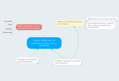"Mind map: ""Super"" SEPAC API: an intertrading, cross currency,  mechanism"