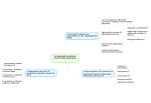 Mind map: ОРГАНІЗАЦІЯ ТА ОБРОБКА ЕЛЕКТРОННОЇ ІНФОРМАЦІЇ 1