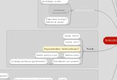 Mind map: RUELLES EMBLEMATIQUES