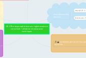 Mind map: D2.3 Être responsable face aux réglementations concernant l'utilisation de ressources numériques