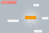 Mind map: Trench Warfare