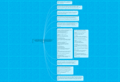 Mind map: régimen patrimonial Art. 40 concepto. las normas que regulan las relaciones economicas de losconyuges entre si y con terceros, constituyen el regimen patrimonial del matrimonio