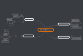 Mind map: RHM@ster Manager