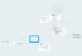 Mind map: 3. Map Aggregation