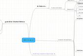 Mind map: BW/Schuldrecht
