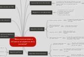 """Mind map: """"Telecomunicaciones e influencia en aspectos de la sociedad"""""""