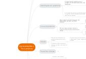 Mind map: Apresentações e Treinamentos